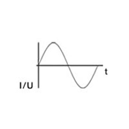 Immagine per la categoria Frequency