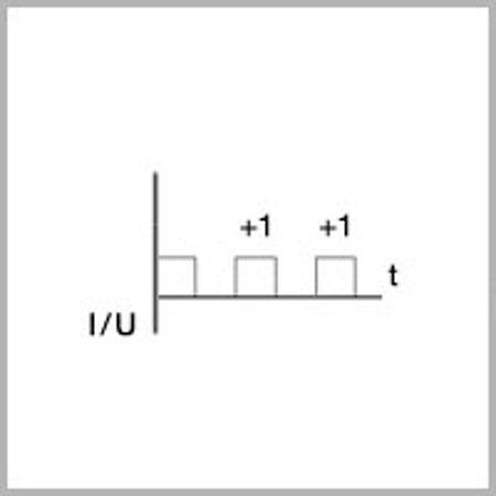Immagine per la categoria Counter
