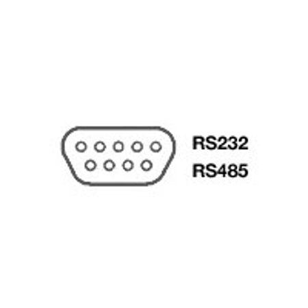 Immagine per la categoria RS232 / RS485