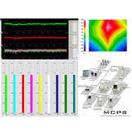 Immagine di Flame Temperature Distribution 2D (FTD-2D)